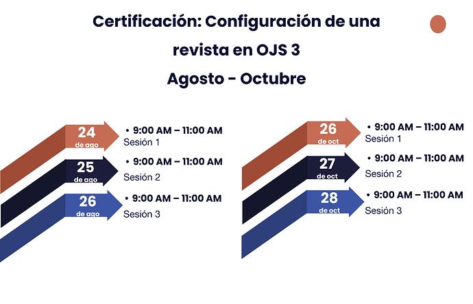 PKP Certificación OJS 3 Configuración 2 2021