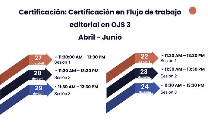 PKP Certificación OJS 3 Flujo 1 2021