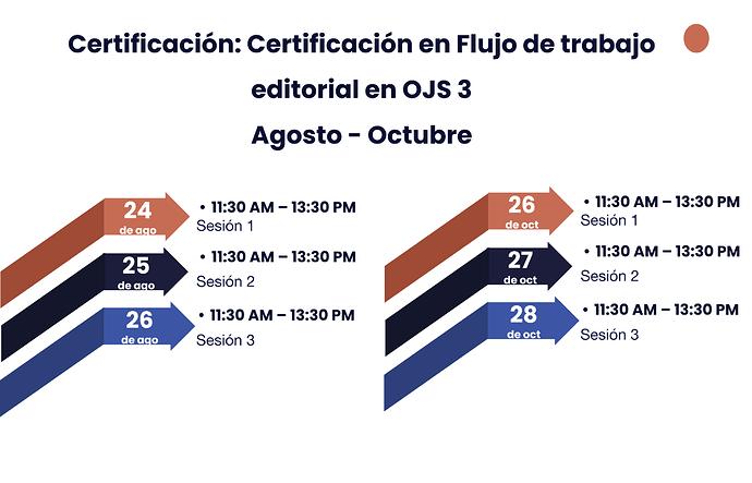 PKP Certificación OJS 3 Flujo 2 2021