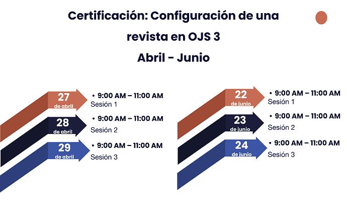 PKP Certificación OJS 3 Configuración 1 2021