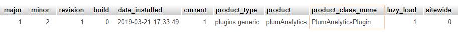 PlumsAnalytics%20Plugin